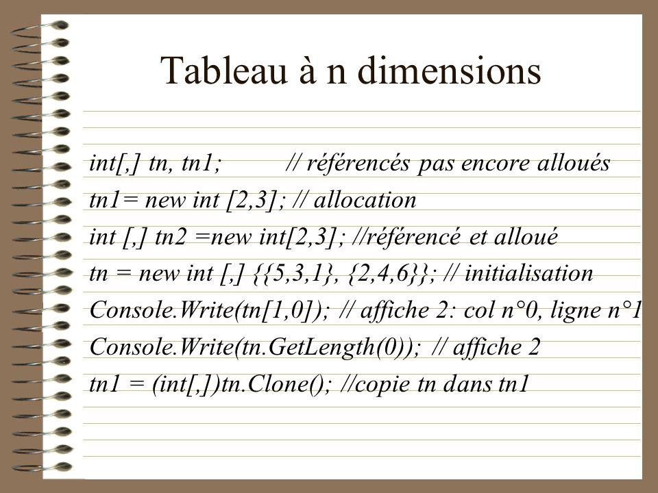 Tableau à n dimensions int[,] tn, tn1; // référencés pas encore alloués. tn1= new int [2,3]; // allocation.
